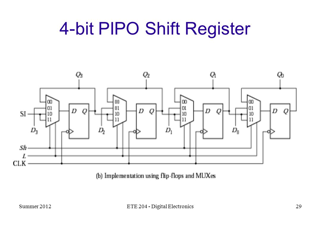 Experiment 1 Rs Flip Flop Part14sequential Logic Circuit Ares Diagram Of Jk For The Shift Register Using