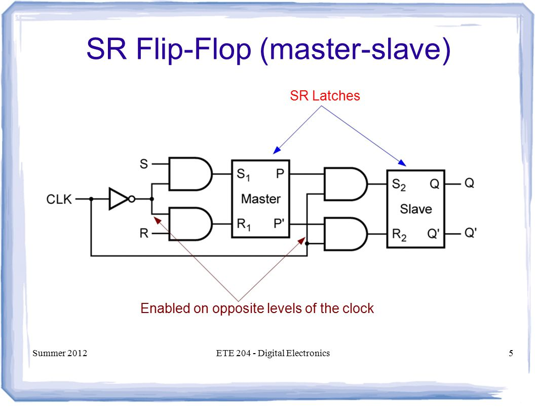 Ete Digital Electronics Ppt Video Online Download Flipflop Where Reset Happens With Sr Electrical 5