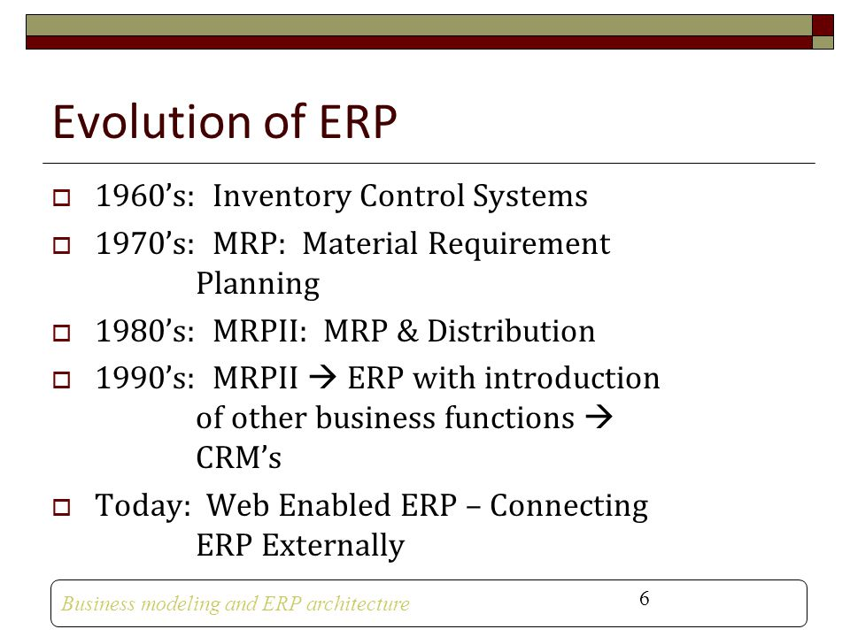 Evolution of ERP 1960's: Inventory Control Systems
