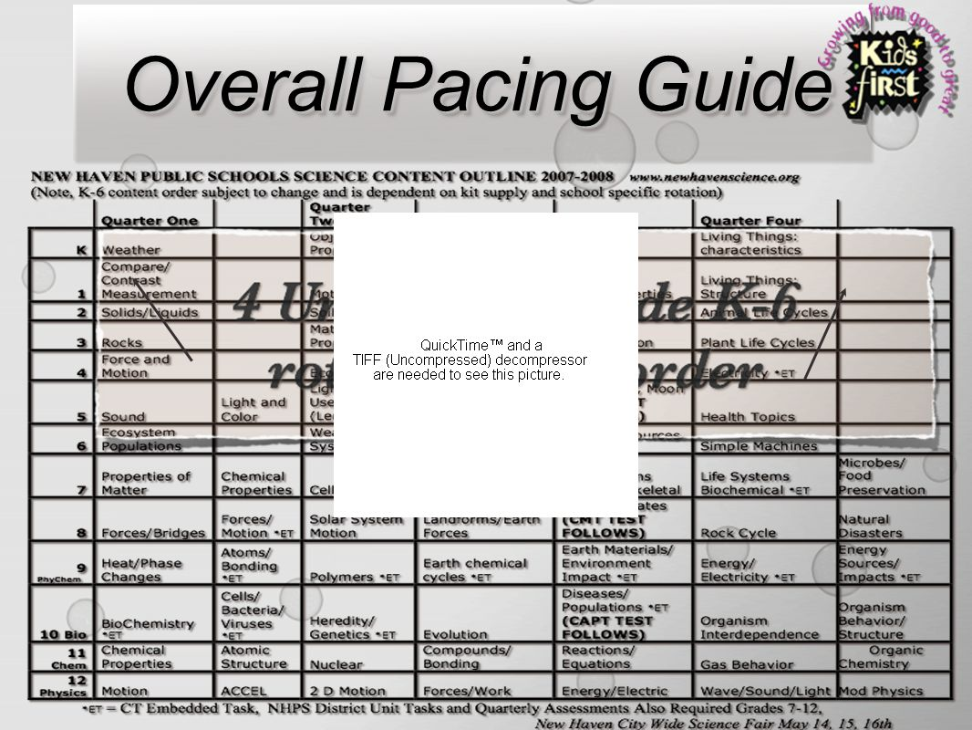 17 Overall Pacing Guide