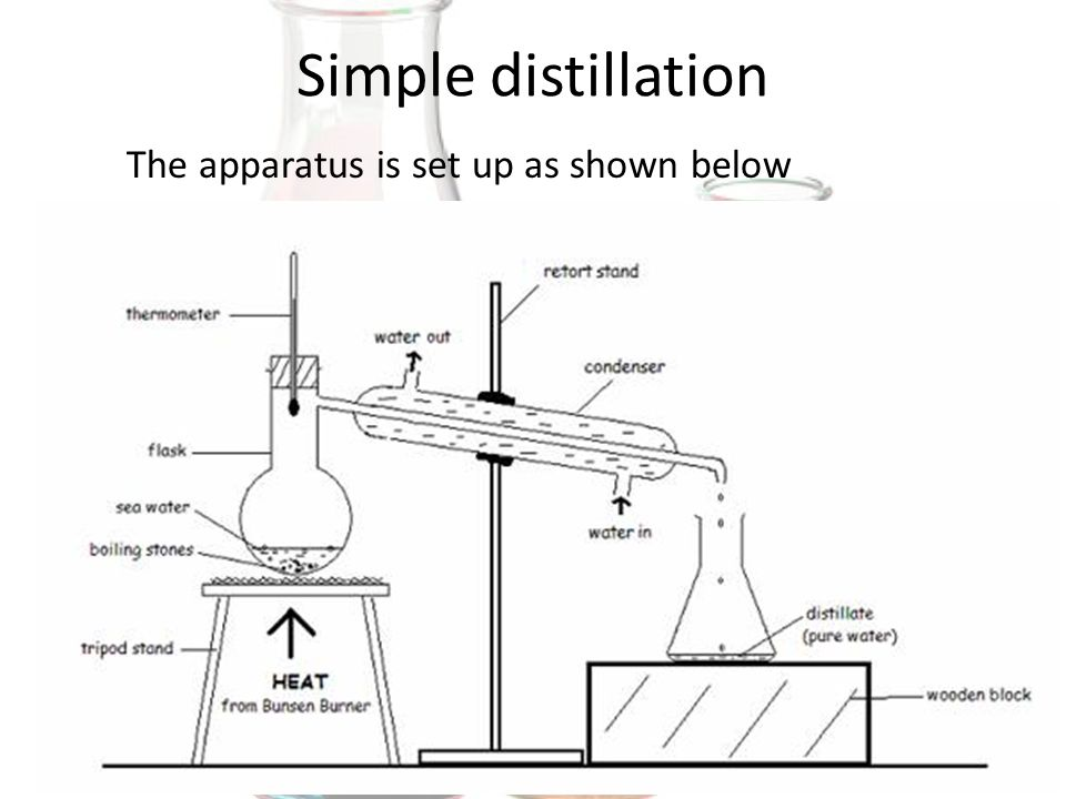 Simple Distillation And Fractional Distillation Ppt Video Online