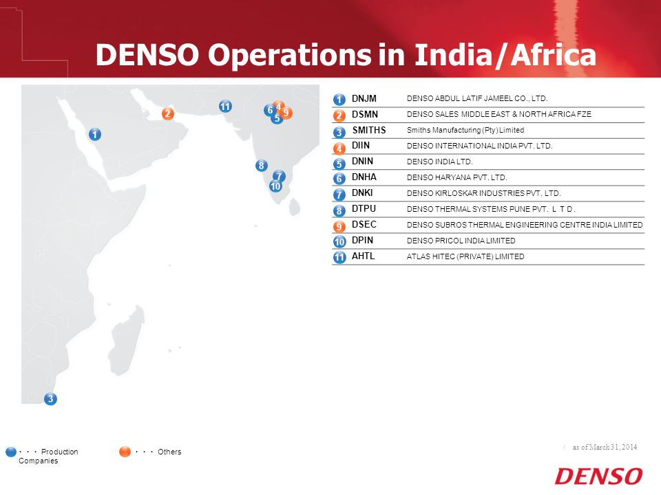 Denso India