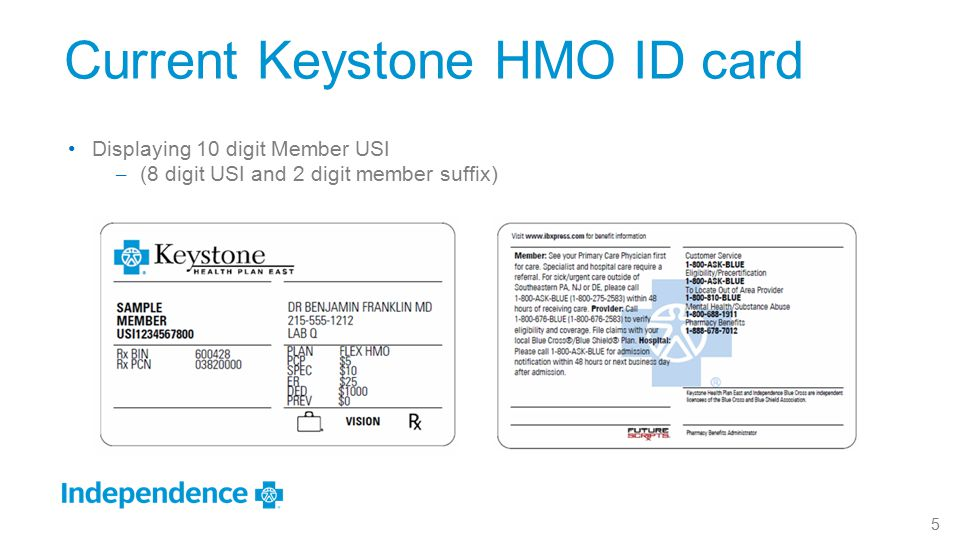 Member Id Cards Ppt Video Online Download