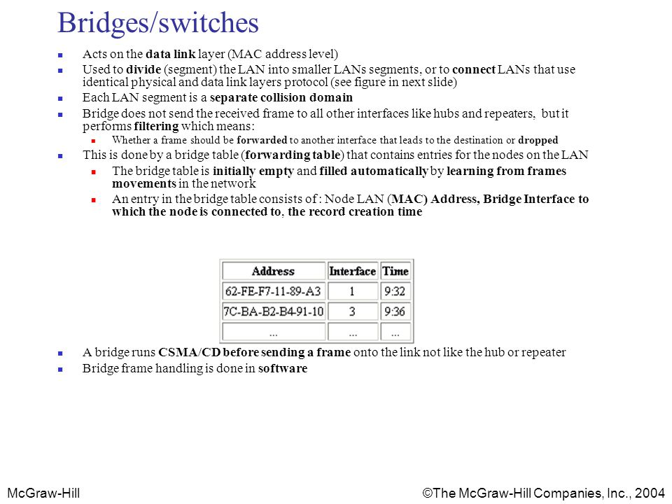 Bridges/switches Acts on the data link layer (MAC address level)