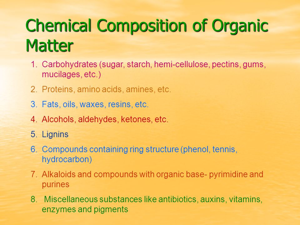 Organic Manure : An Overview - ppt video online download