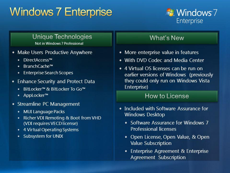 Licensing Windows Server & System Center & Windows Client - ppt download