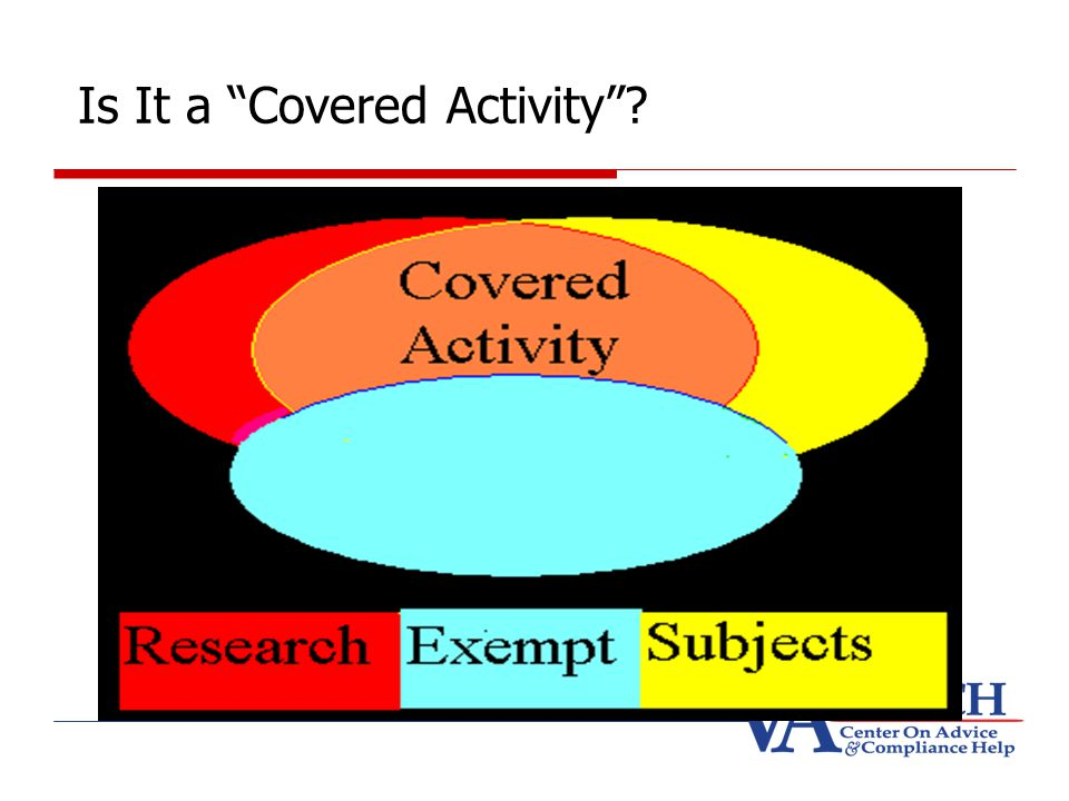 Is It a Covered Activity