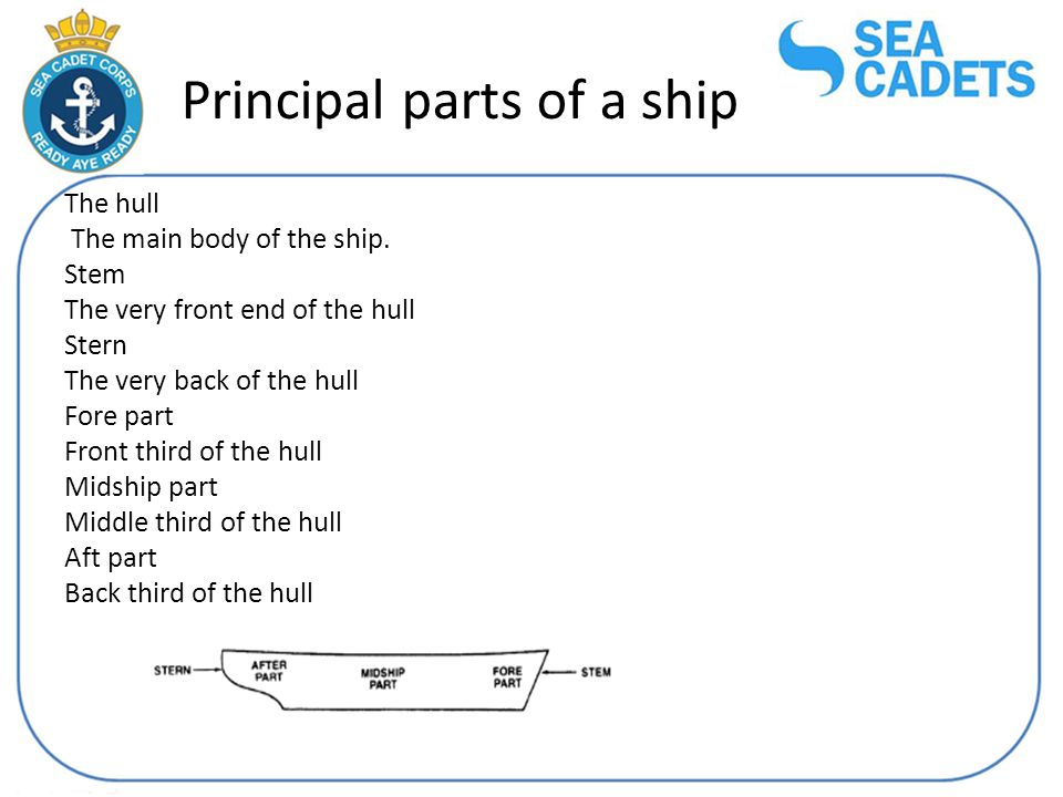 General sea terms  - ppt video online download