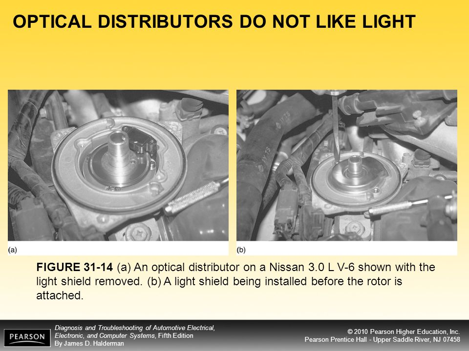 OPTICAL DISTRIBUTORS DO NOT LIKE LIGHT