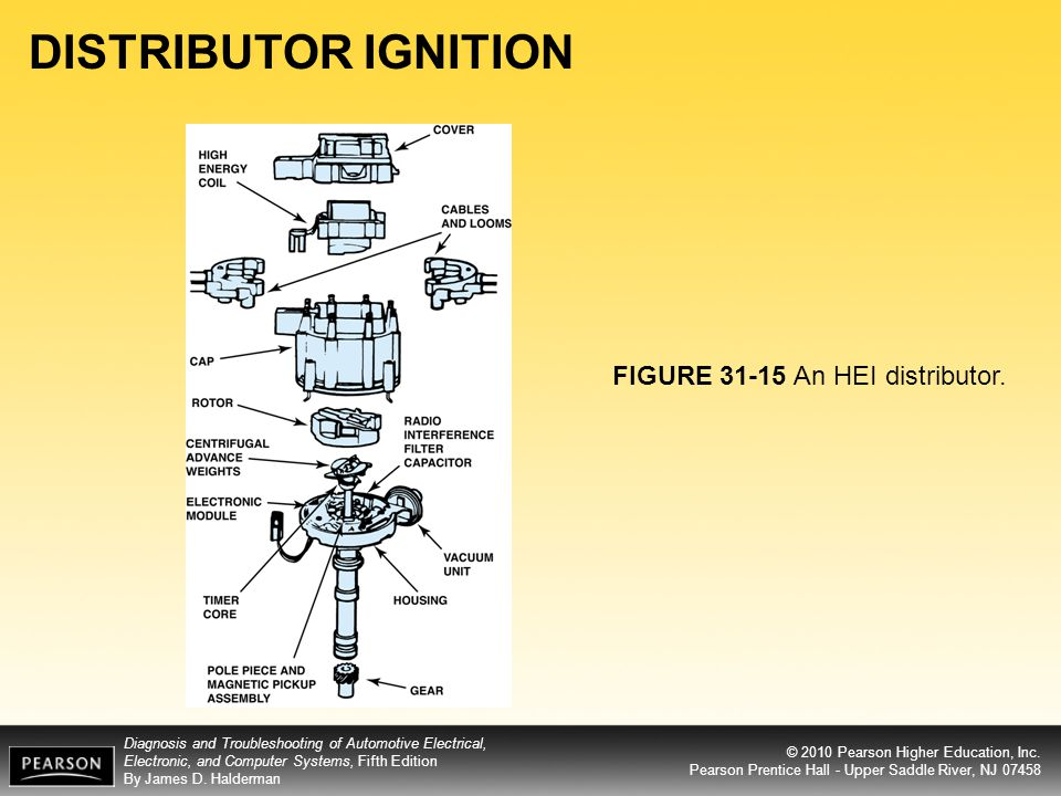 DISTRIBUTOR IGNITION FIGURE An HEI distributor.