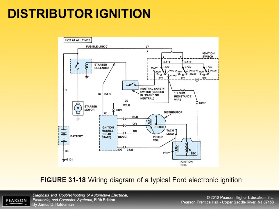 DISTRIBUTOR IGNITION FIGURE Wiring diagram of a typical Ford electronic ignition.