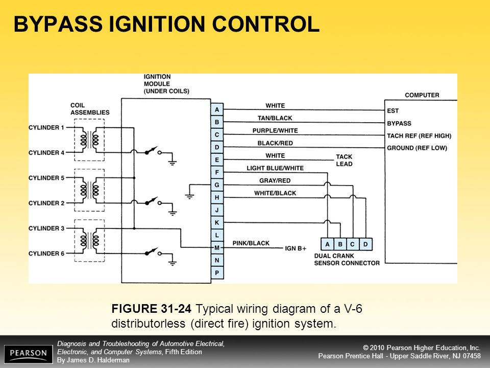 BYPASS IGNITION CONTROL