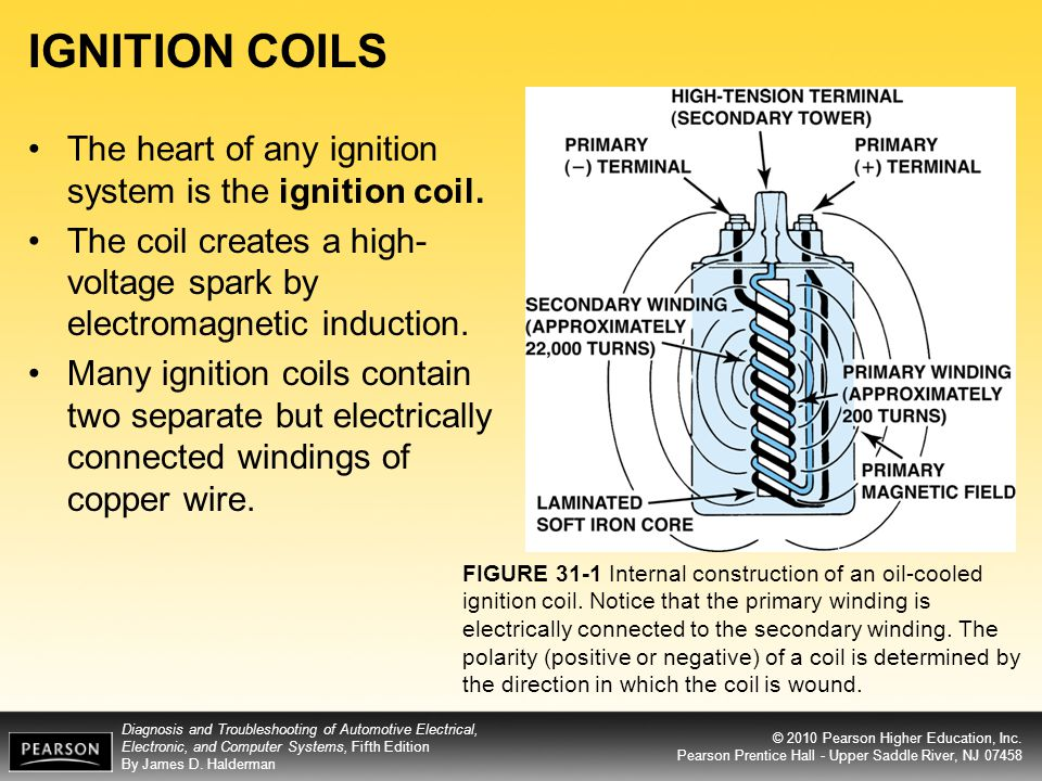 IGNITION COILS The heart of any ignition system is the ignition coil.