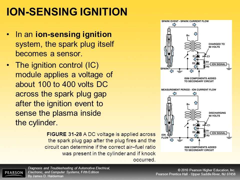 ION-SENSING IGNITION In an ion-sensing ignition system, the spark plug itself becomes a sensor.