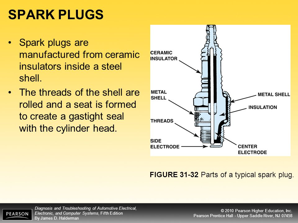 SPARK PLUGS Spark plugs are manufactured from ceramic insulators inside a steel shell.