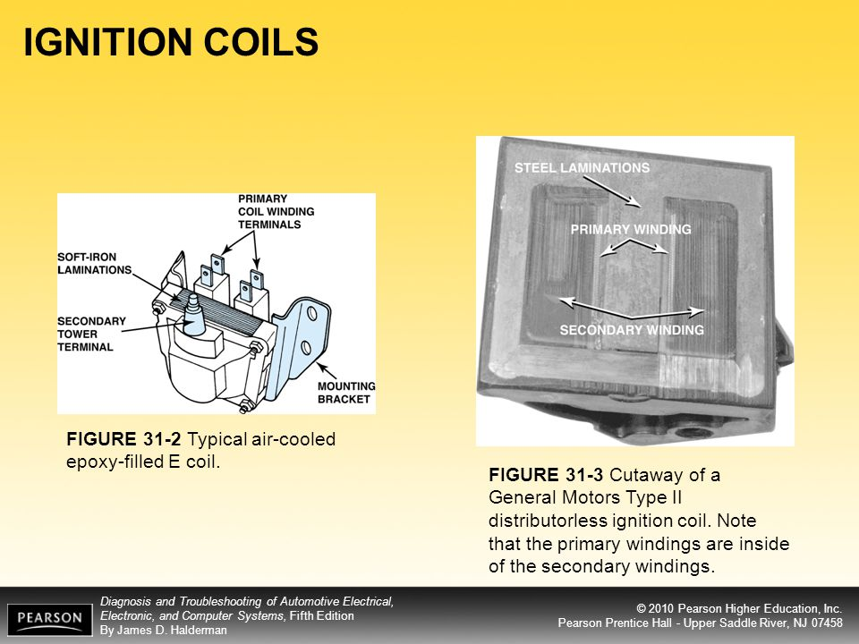 IGNITION COILS FIGURE 31-2 Typical air-cooled epoxy-filled E coil.