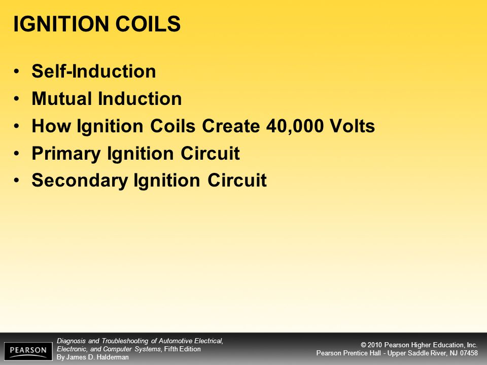 IGNITION COILS Self-Induction Mutual Induction