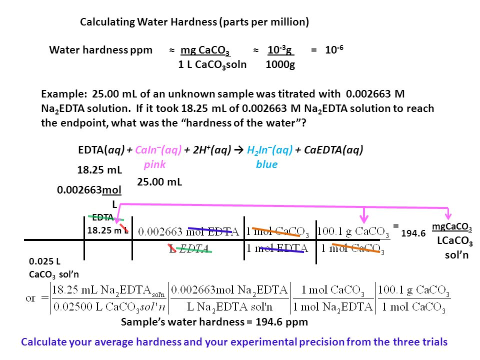 Hardness of Water 1st Step: The calcium ion coordinates with