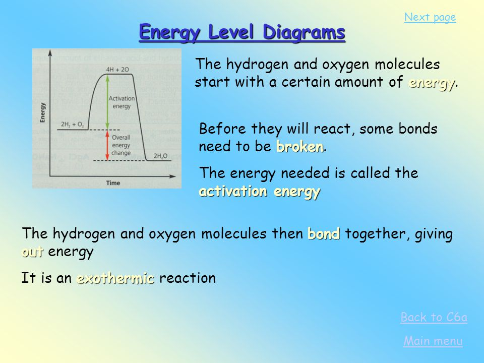 Energy Level Diagram For Hydrogen Atom Trusted Wiring Diagrams