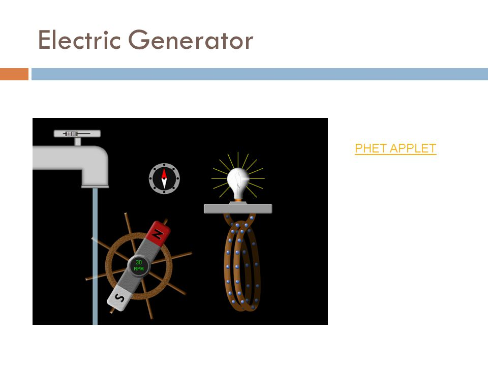 Electric Generator PHET APPLET
