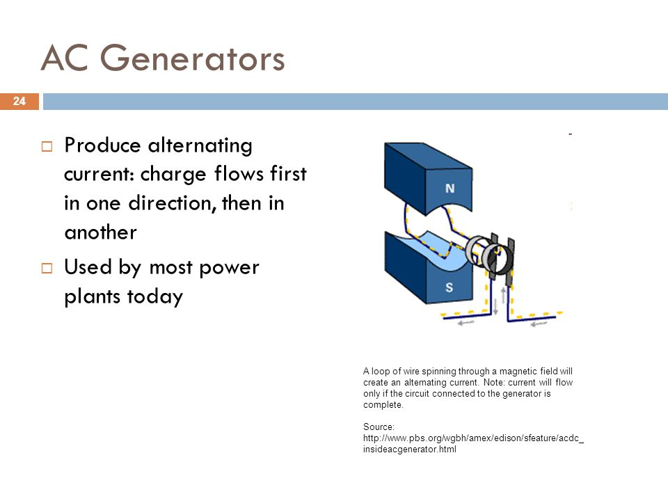 AC Generators Produce alternating current: charge flows first in one direction, then in another.