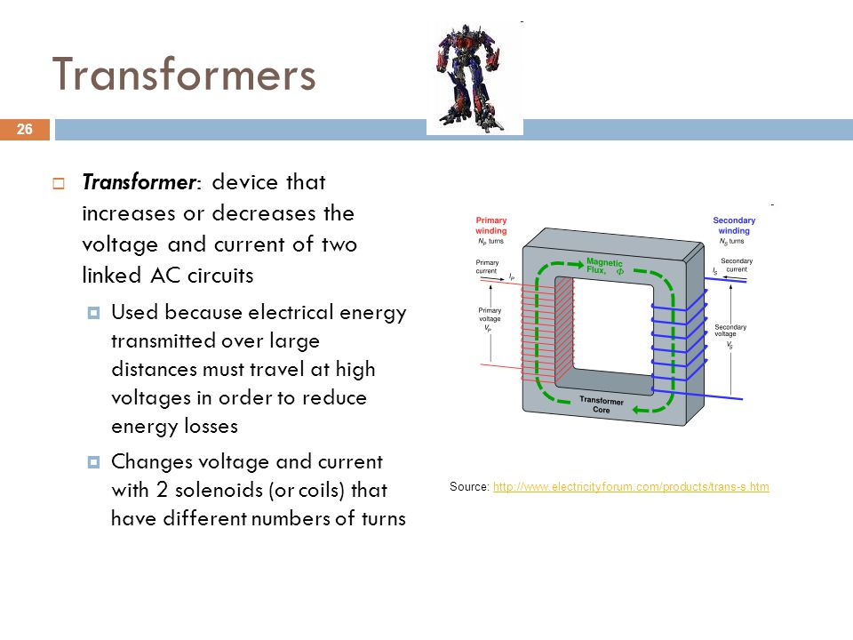 Transformers Transformer: device that increases or decreases the voltage and current of two linked AC circuits.