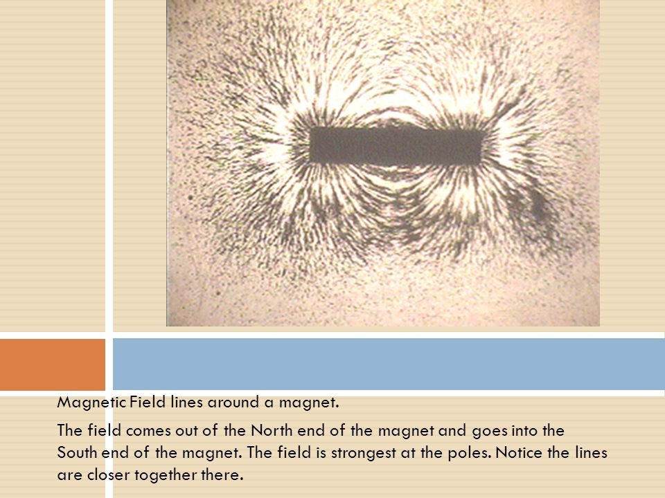 Magnetic Field lines around a magnet.