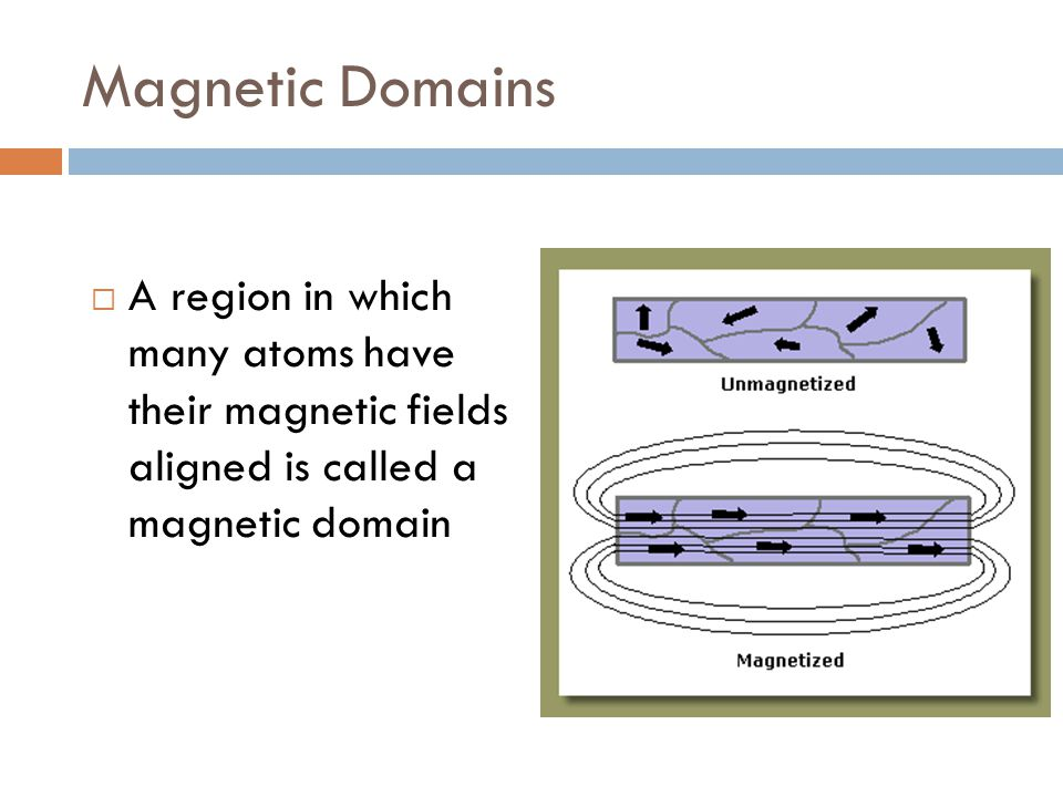 Magnetic Domains A region in which many atoms have their magnetic fields aligned is called a magnetic domain.