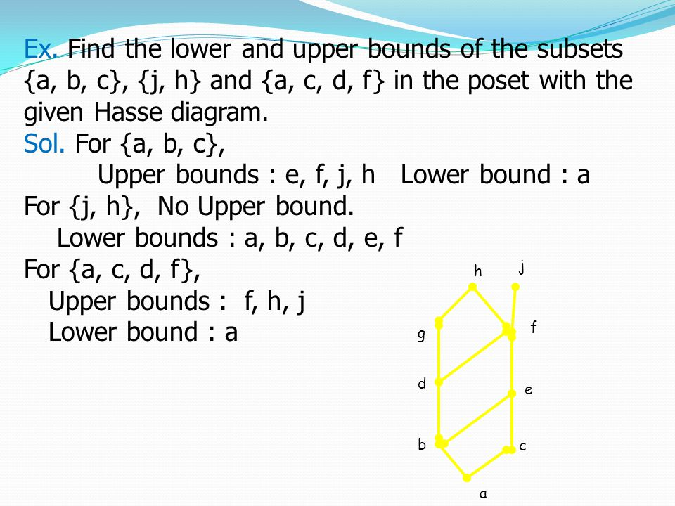 Partially ordered sets posets ppt video online download upper bounds e f j h lower bound a for ccuart Gallery