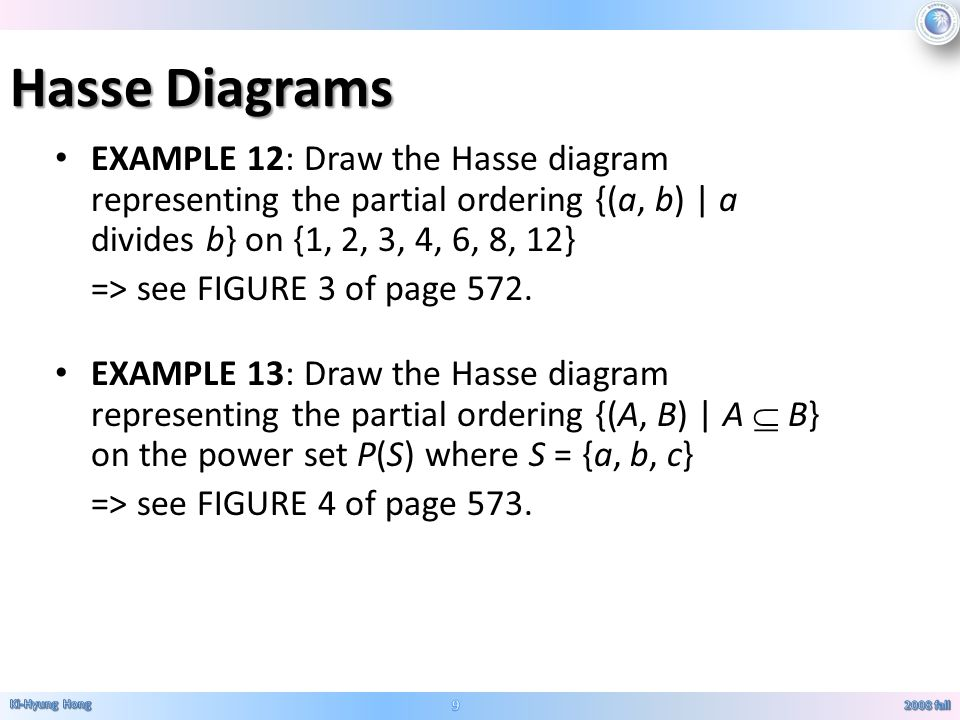 Relations 3 rosen 6th ed ch fall ppt video online download 9 hasse diagrams example ccuart Image collections
