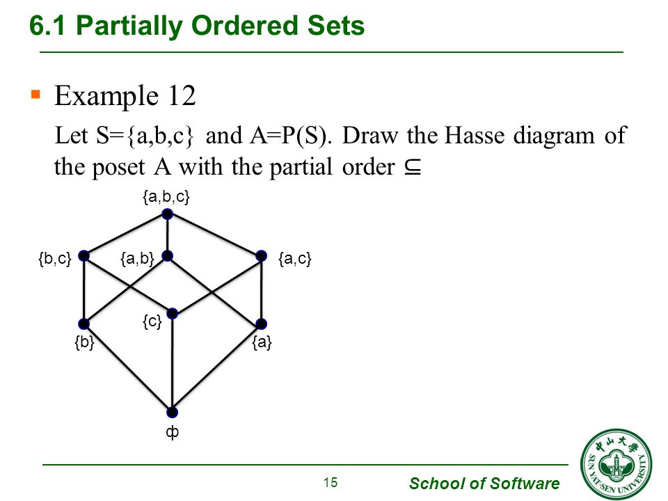 Drawing hasse diagrams easy to read wiring diagrams chapter 6 order relations and structure ppt download rh slideplayer com draw hasse diagram online draw ccuart Image collections