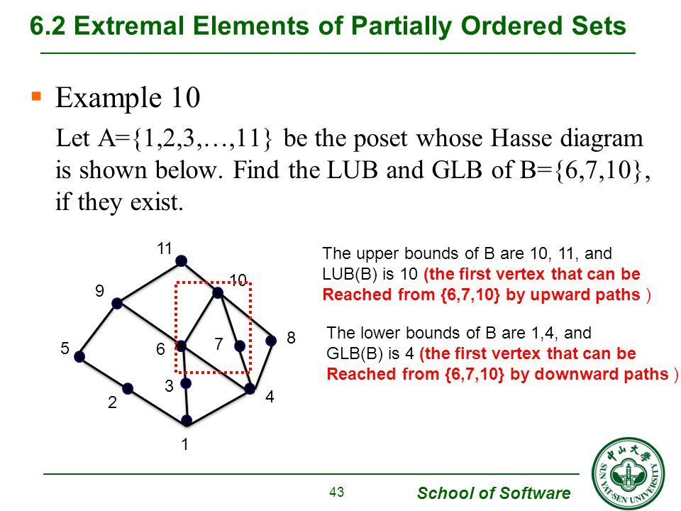 Chapter 6 order relations and structure ppt download 43 62 ccuart Choice Image
