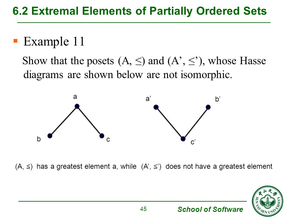 Chapter 6 order relations and structure ppt download 62 extremal elements of partially ordered sets ccuart Gallery
