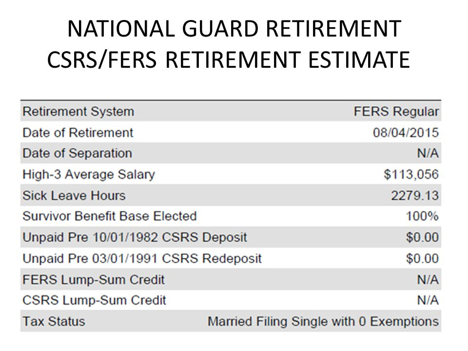Printable csrs offset retirement calculator samples to submit.