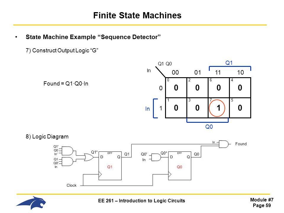 Finite State Machine Diagram Logic Circuit - Trusted Wiring Diagram •