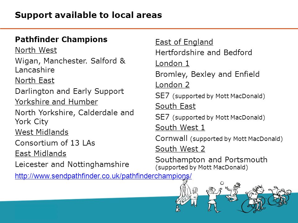 Support available to local areas