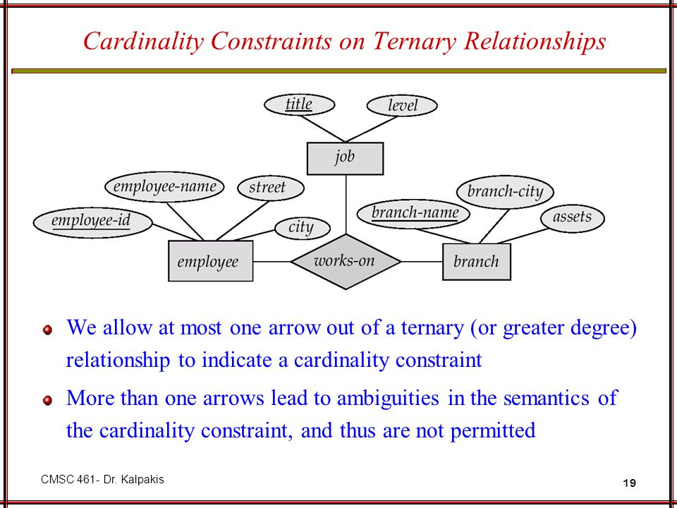 Cardinality Constraints on Ternary Relationships