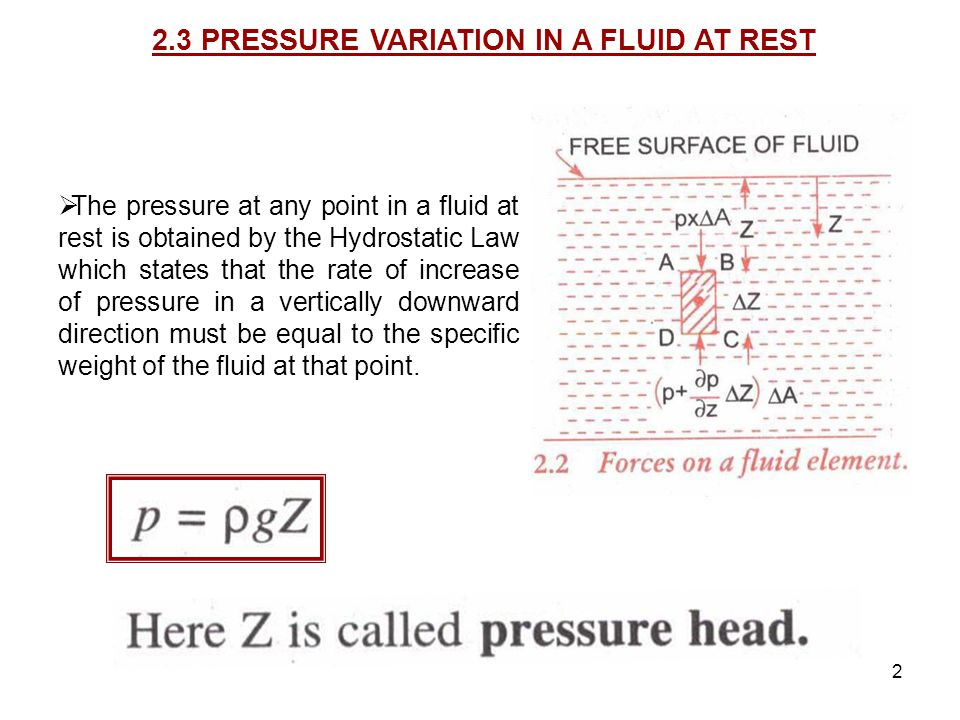 Pressure and its Measurement - ppt video online download