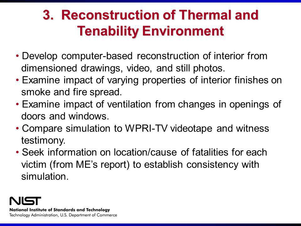 3. Reconstruction of Thermal and Tenability Environment