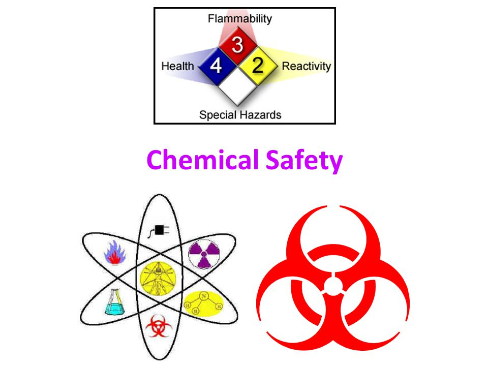 Chemical Safety  - ppt download