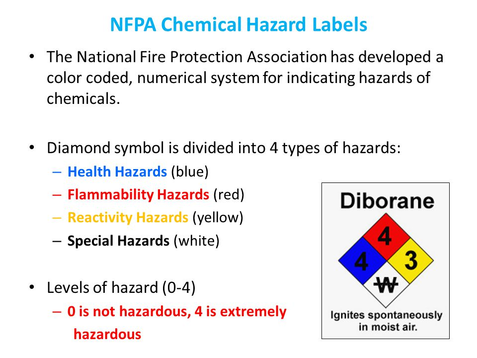 Chemical Safety Ppt Download