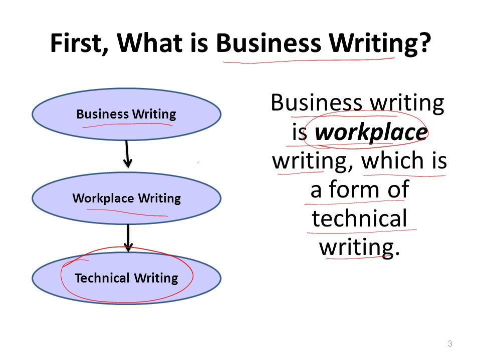 what is business writing