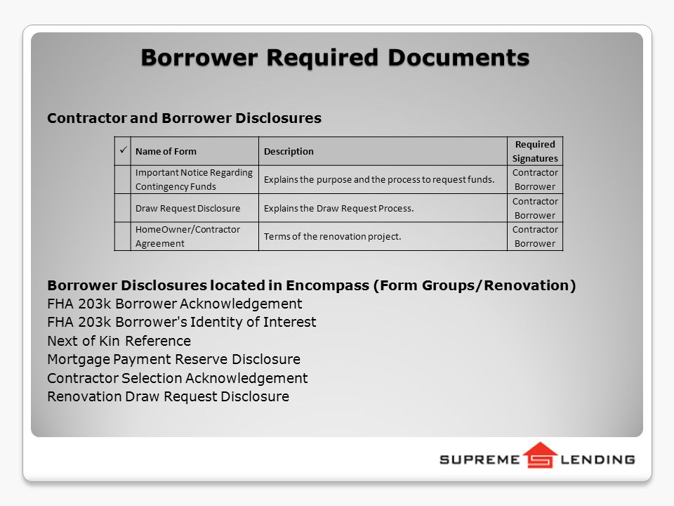 18 Borrower Required Documents