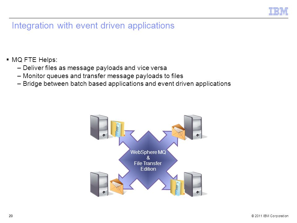 Introduction to WebSphere MQ File Transfer Edition - ppt