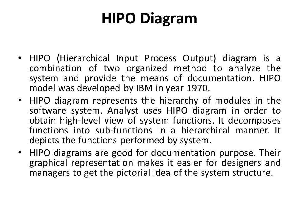 Software design description sdd diagram samples ppt video online hipo diagram ccuart Gallery