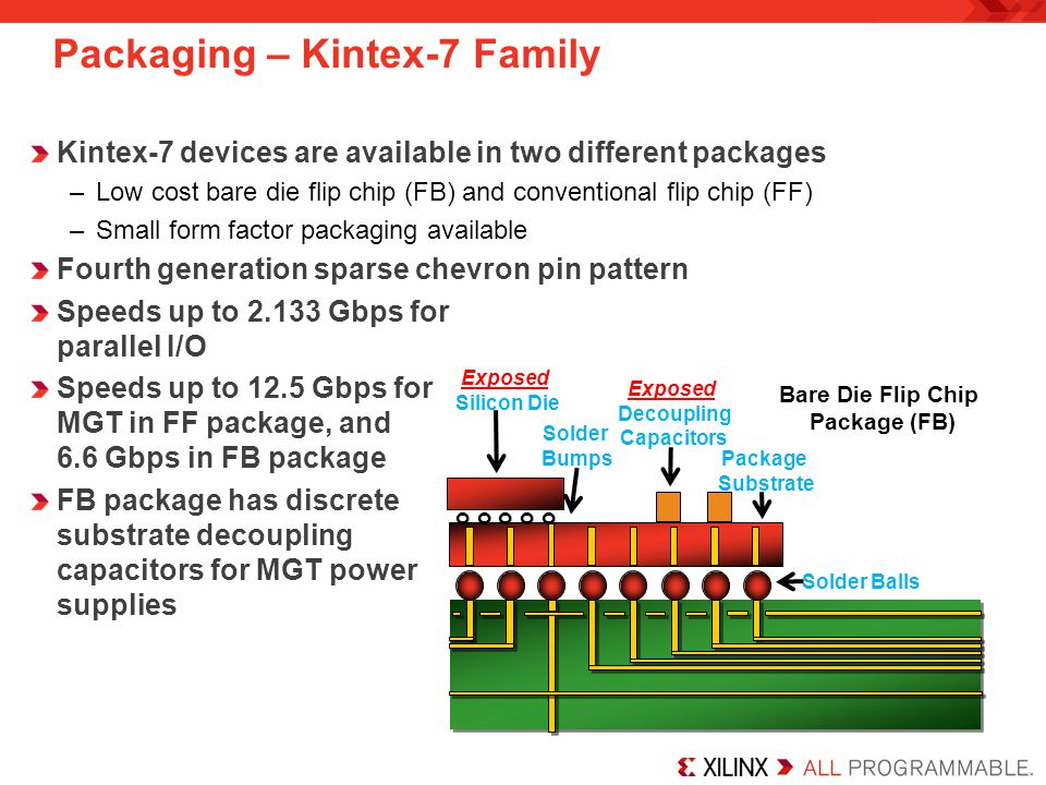7 Series FPGA Overview Part ppt download