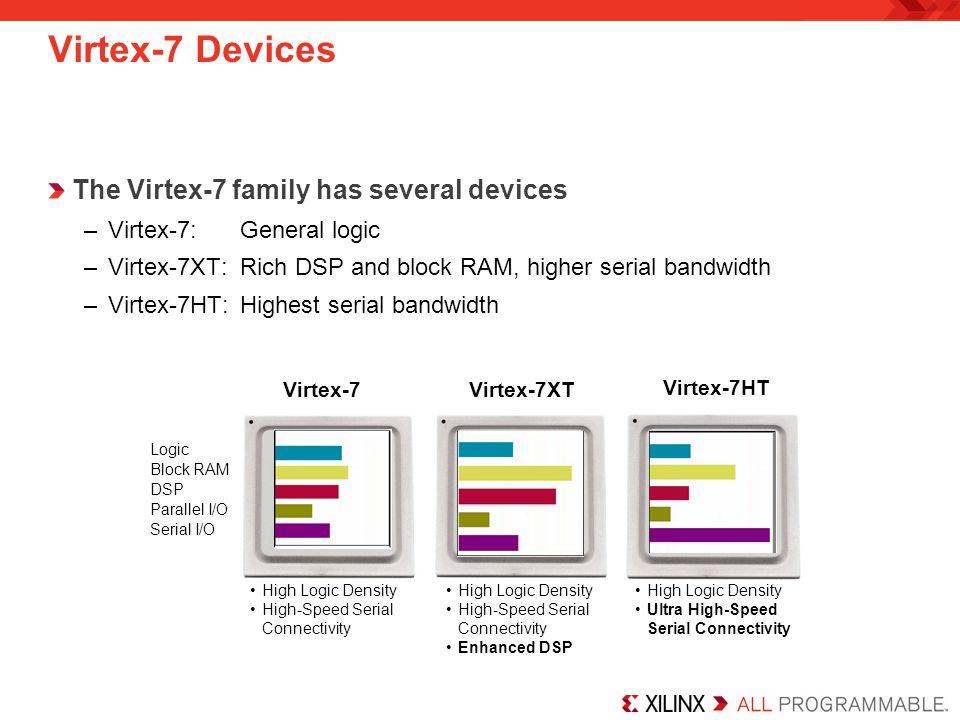 kintex 7 block diagram 7 series fpga overview part ppt download  7 series fpga overview part ppt download