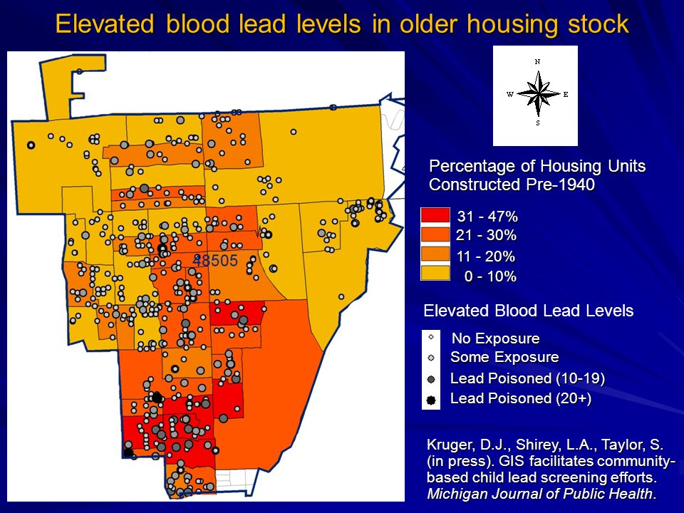 Elevated blood lead levels in older housing stock