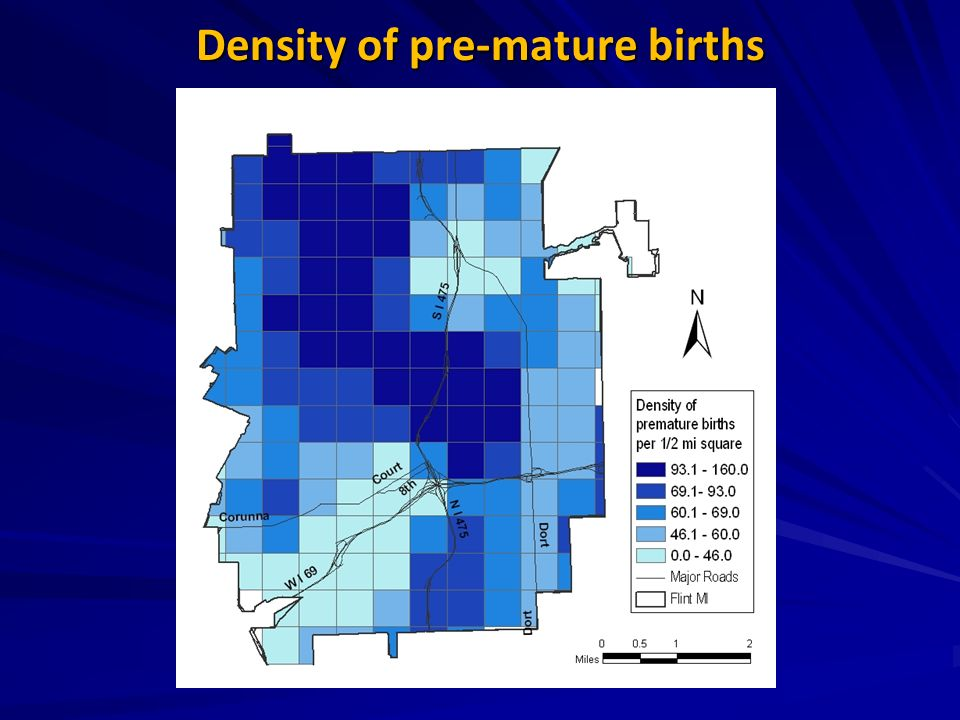Density of pre-mature births