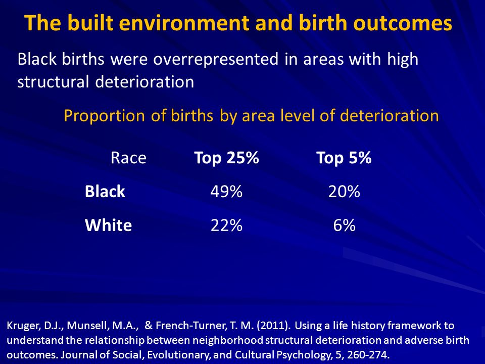 The built environment and birth outcomes